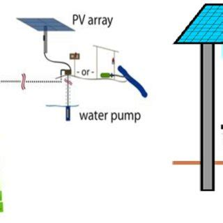 Free Research Paper on Solar Energy - AnyFreePaperscom