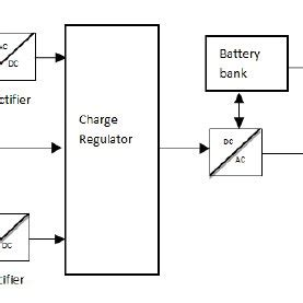 A Conclusion Of Solar Energy Source Custom Paper Help